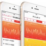 iPhoneのヘルスケアアプリの使い方から他のアプリとの連携まで解説徹底